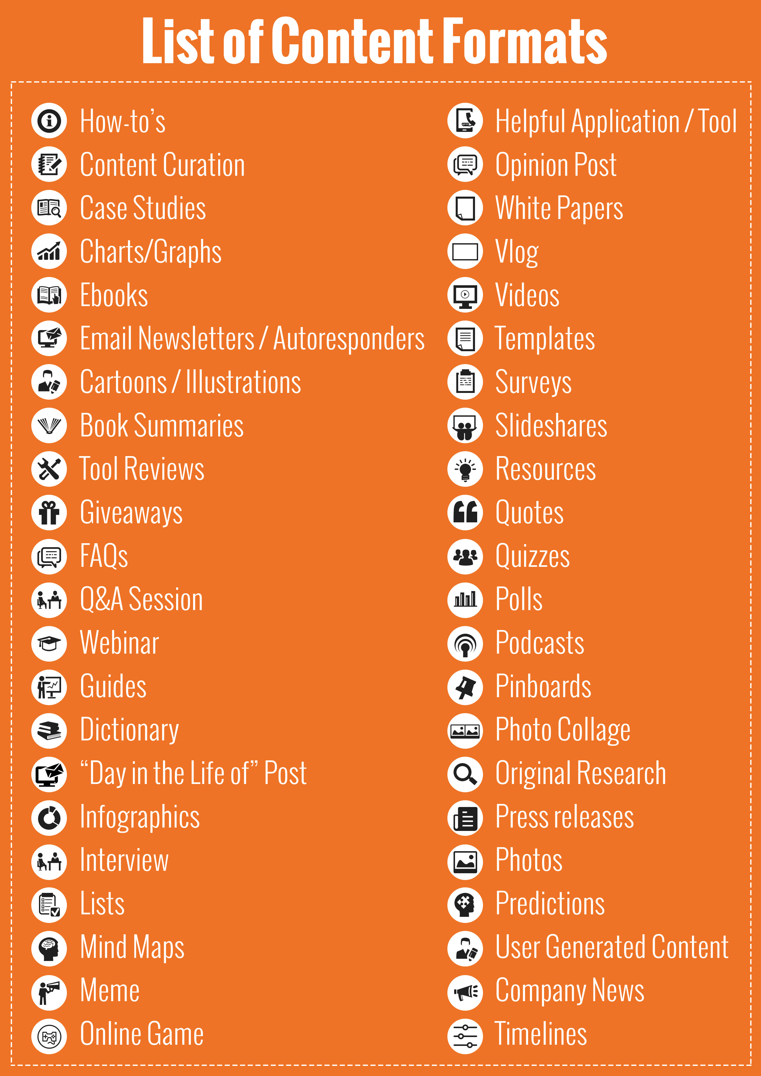 Ideas for good content creation & the different content formats ...